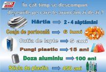 La Craiova Iridex Group Salubrizare va incepe distribuirea recipientelor pentru colectarea selectiva