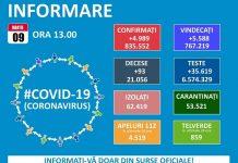 COVID-19 în România: situația epidemiologică la data de 9 martie 2021